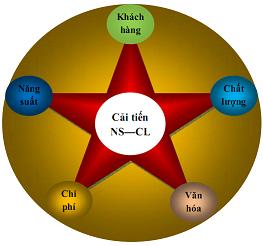 Nang-suat-chat-luong-maika